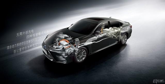 es-performance-3-2880x1480.jpg!t1440x740
