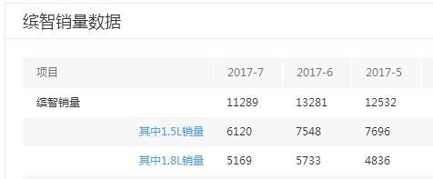 傲游截图20170911120037